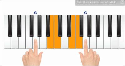 Acordes piano – 40 ejercicios con acordes triadas – tutorial