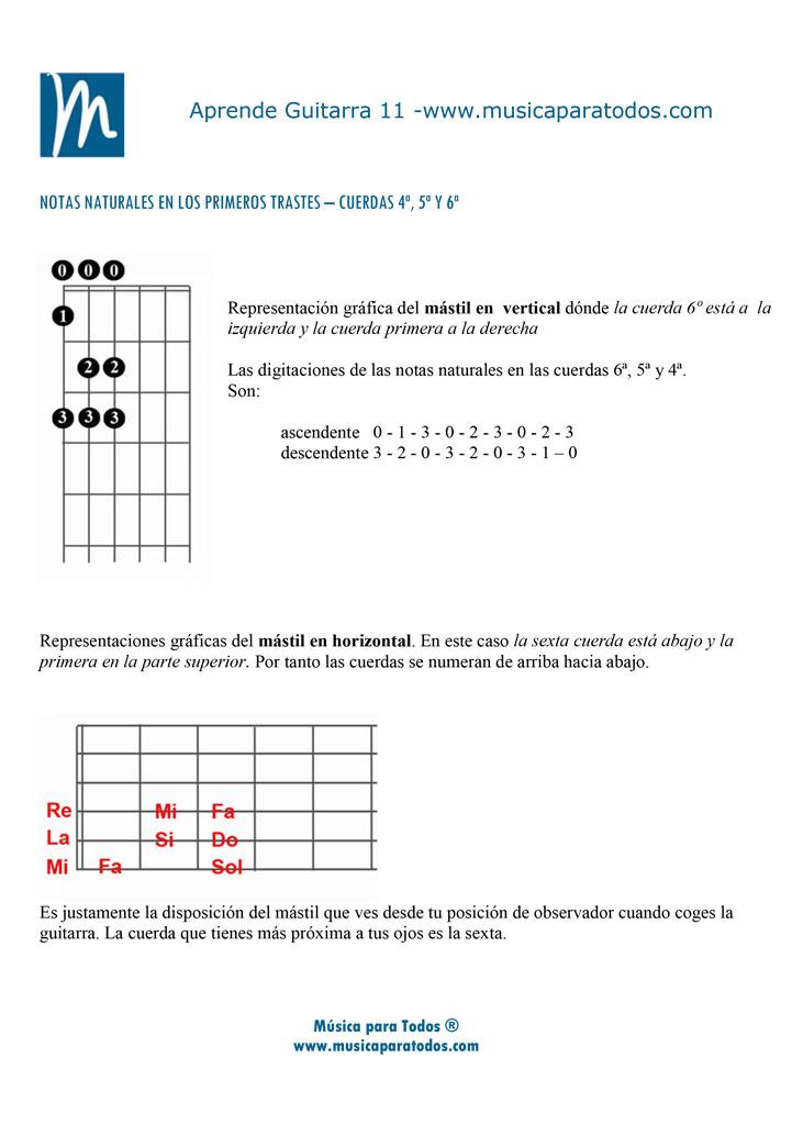Aprende Guitarra 11 – Notas naturales en cuerdas 4ª, 5ª y 6ª primeros trastes