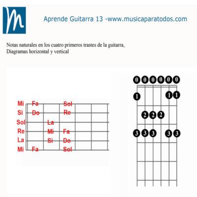 Ejercicios de rutina diaria Guitarra