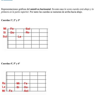 aprende-guitarra-12